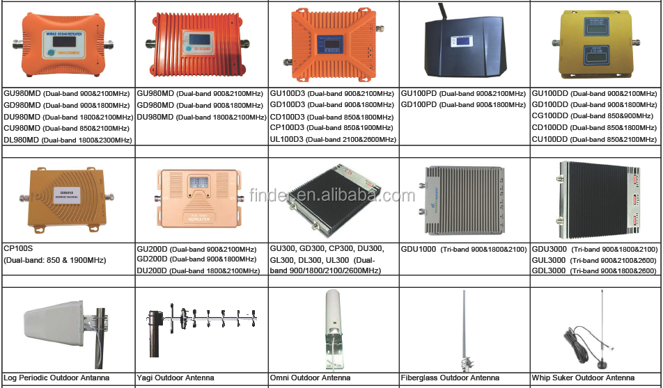 Mobile signal booster 2.PNG