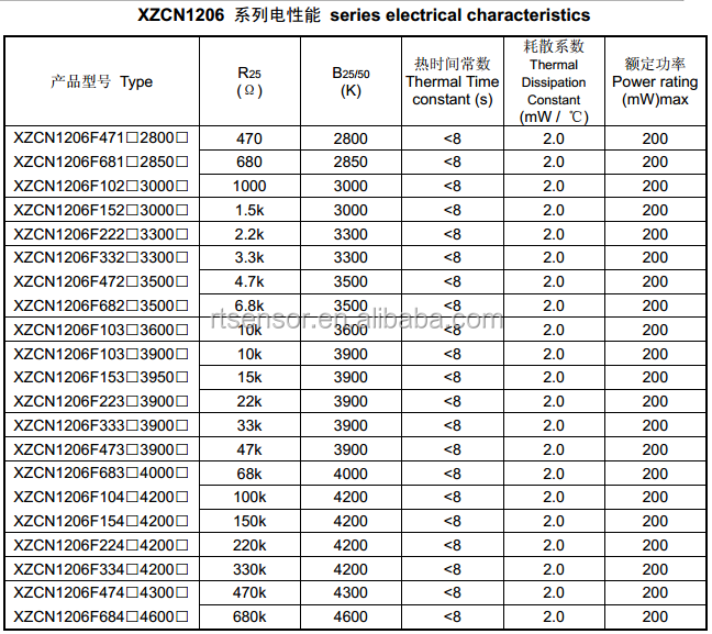 5d 13 10k tt103 ntc thermistor 5k ohm 15k ohm 50k 100k 30k for 10k thermistor resistance table