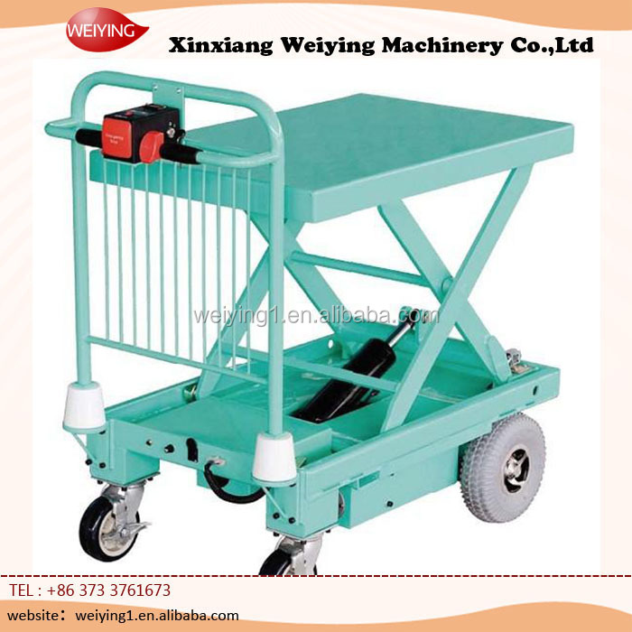 Hand Scissor Lift, Hand Scissor Lift Suppliers and Manufacturers at ...