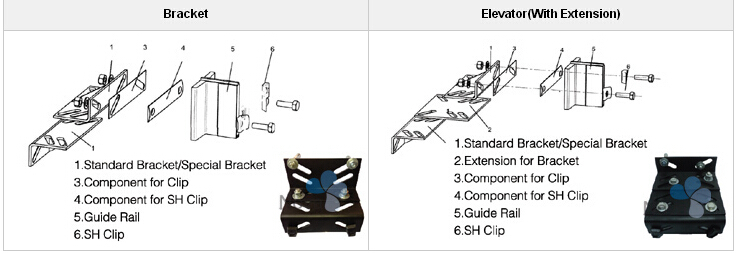 Elevator Installation Manual : Elevator lift rail bracket for guide buy