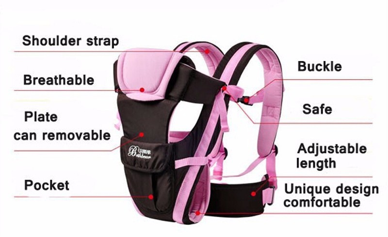 7b38841ed8f 2018 Amazon hot selling Chest Way Kangaroo bethbear Baby Carrier with Detachable  Hip Seat
