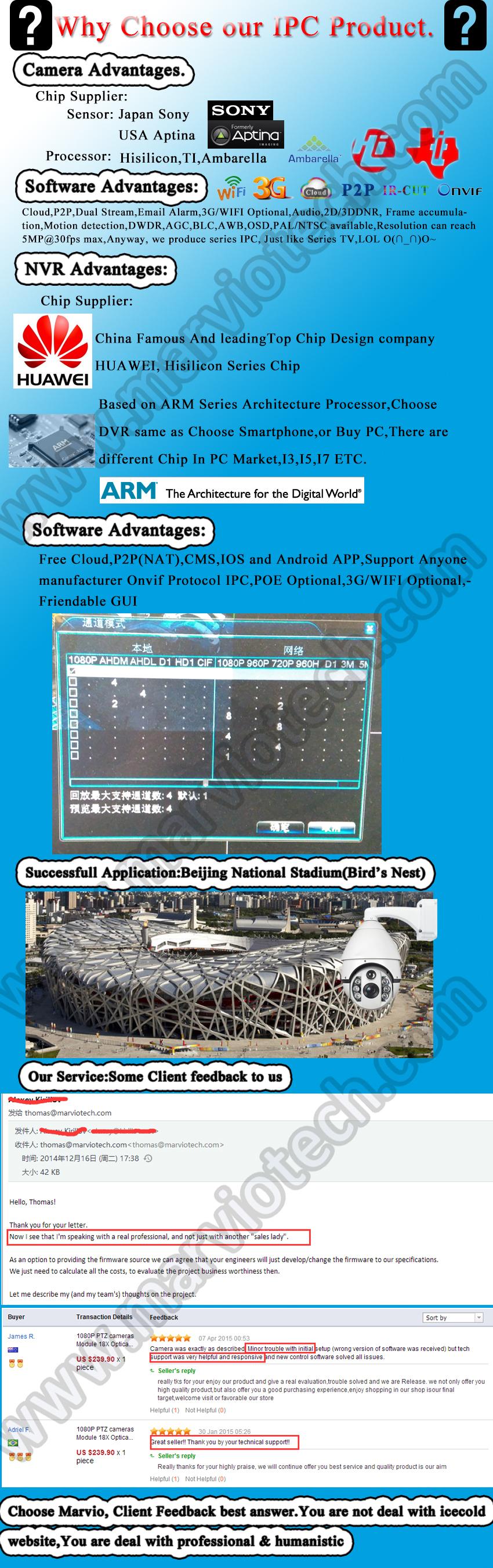 Marvio Mini Ip Ptz371005 Series Hi3516c Dahua Auto Tracking Ptz Hd ...