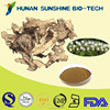 Wild Black Cohosh Extract Triterpene Glycosides -ISO Certificate Product