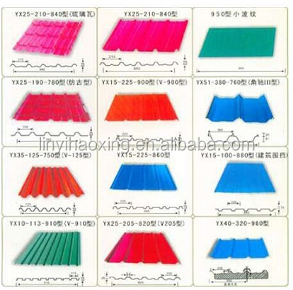 Best Selling Non Asbestos Roofing Sheet Zinc Corrugated