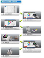 X-rite - Exact,Sp62,Sp64,I1,530,Spectroeue For Color Matching ...