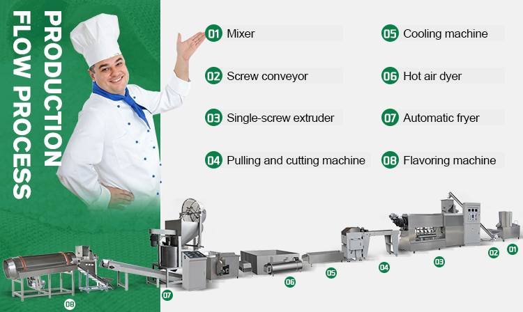 China CE manufactory macaroni /pasta/spaghetti machine /spaghetti pasta production line