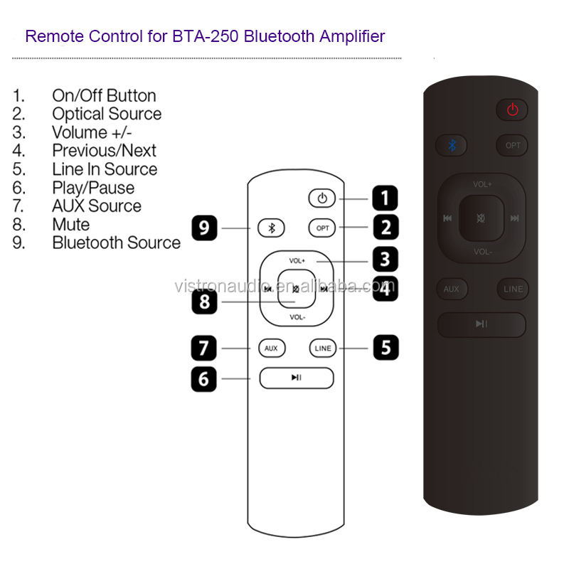 CE Stereo wall audio Bluetooth Amplifier with remote control for smart home