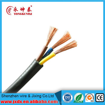 Burma/ Cambodia/ India / Indonesia Pvc Sheath Electric Copper Wire ...