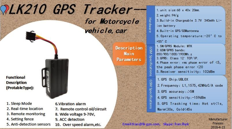 Lkgps Device Offline