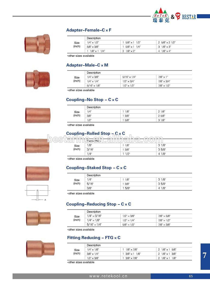 Copper fitting dimensions chart
