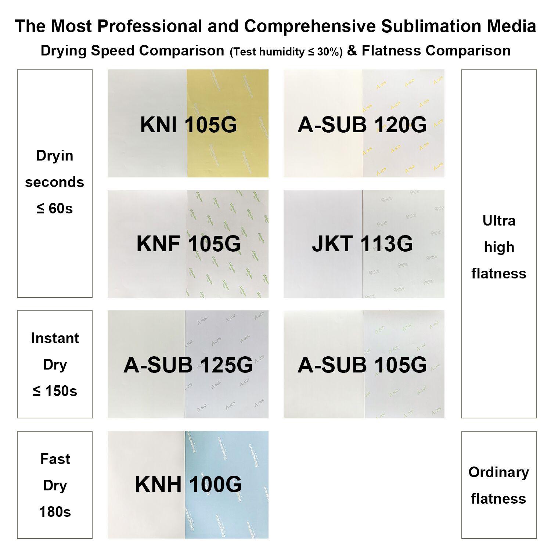 KNI A3 * 100 rápido seco 105g de calor papel de transferência de sublimação