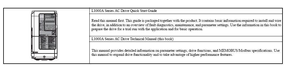 Yaskawa l1000a manuale start guide by data movilift issuu.