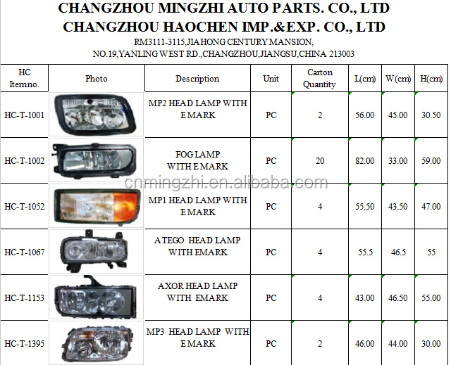 9438200056/9438200156,mercedes truck ,actros parts , plastic housing for electronics products , led plastic housing ,
