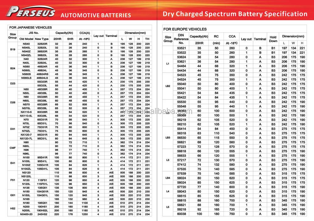 220ah 12v 24v Big Truck Battery Automotive Battery Mf Car Battery N220 Buy 220ah 12v 24v Big Truck Battery Automotive Battery Mf Car Battery