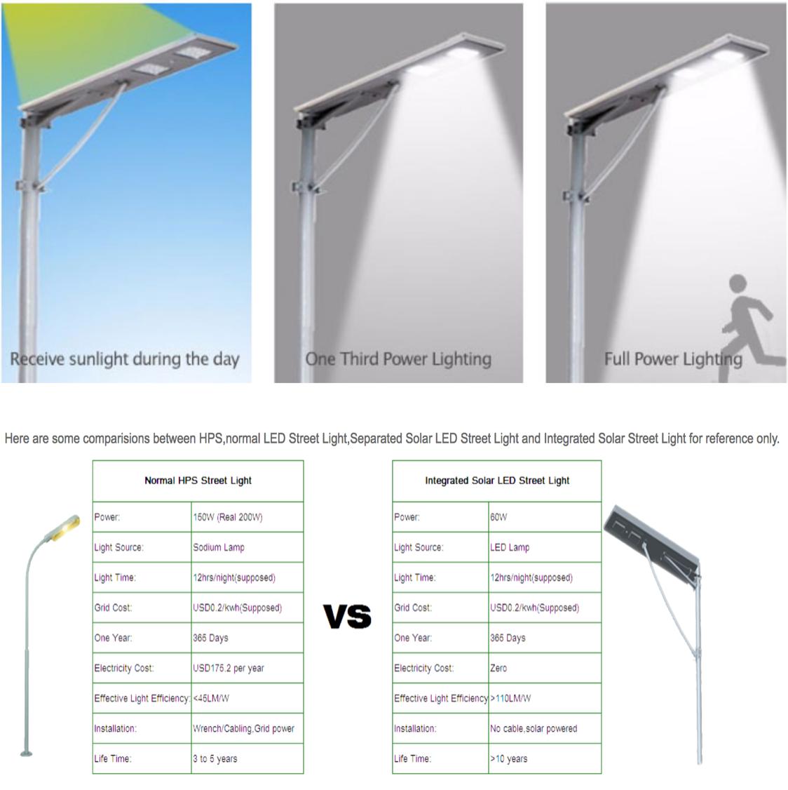 solar street light-7.png
