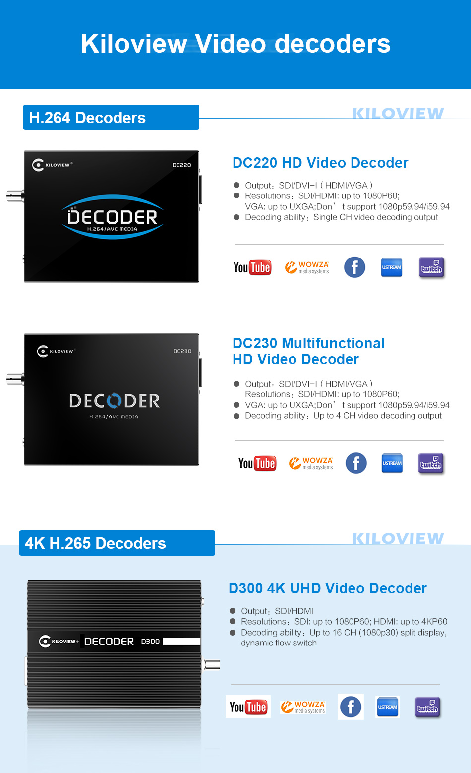 Kiloview IP to 1080p hd sdi hdmi vga video decoder rtmp rtsp rtp protocols decoder