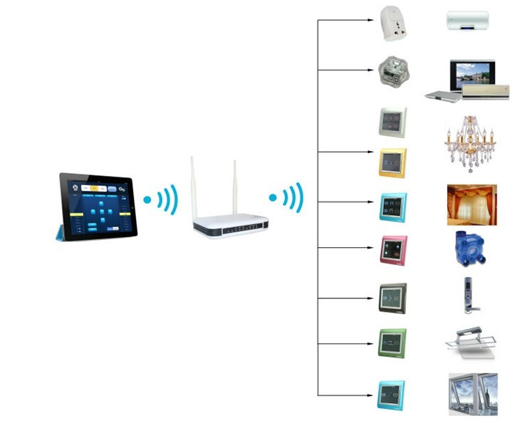 Zigbee Remote Touch Dimmer Switch For Wireless Home Automation System