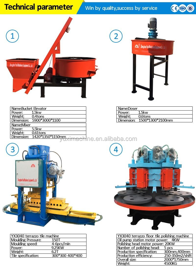 Hot sell automatic terrazzo cement roof floor tile machinefloor hot sell automatic terrazzo cement roof floor tile machinefloor tile machine pricecement dailygadgetfo Image collections