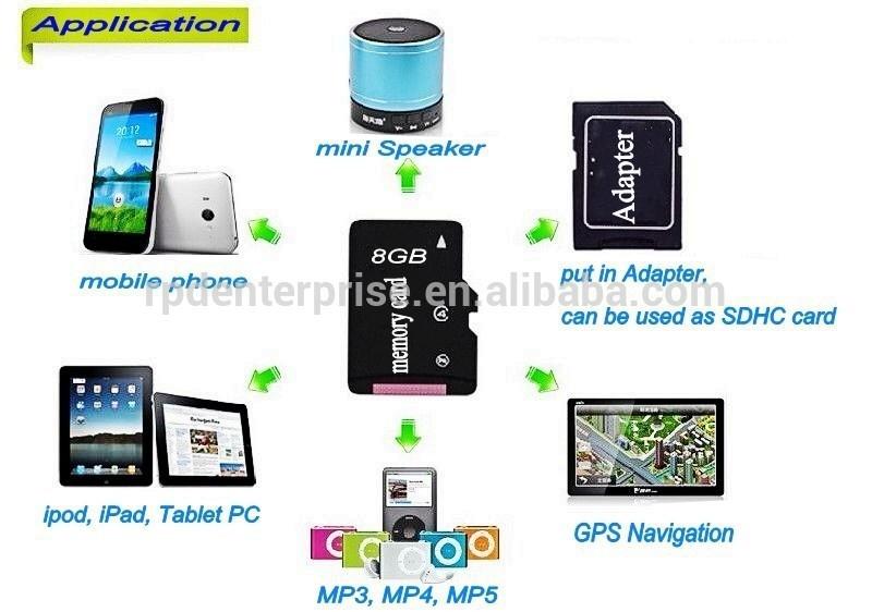 High Quality Brand Name Memory Nano Sd Card Wholesale Price For ...
