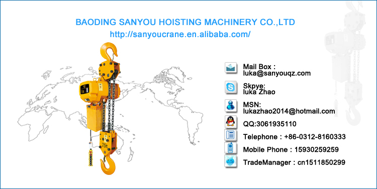 kito electric chain hoist manual