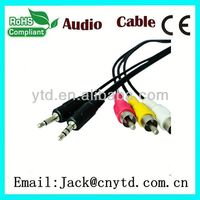 Hot Saling vga/hd15/rgb to 3 rca component cable Super speed
