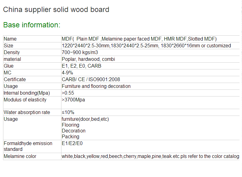 Thailand Plain Mdf From Handong Group
