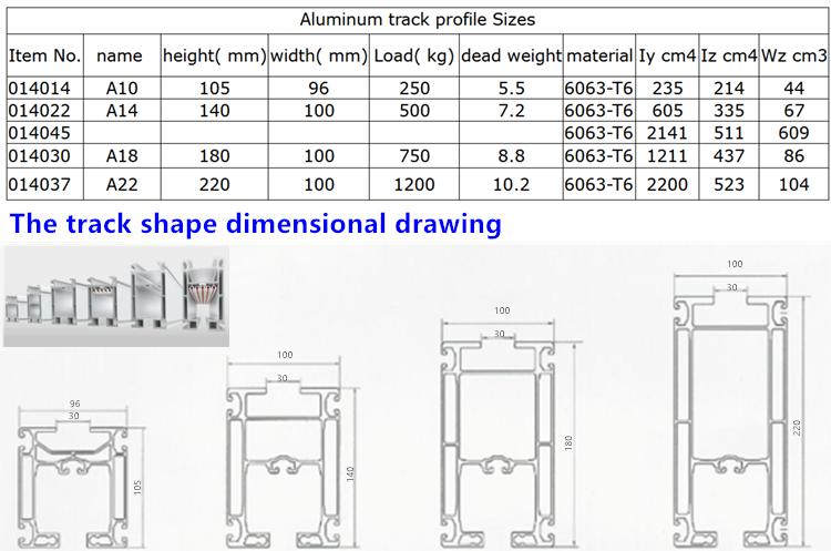 Optimum ergonomics useful design economic price aluminum alloy single girder overhead crane