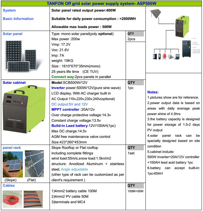 300w 500w Mini Home Solar Power Kit Best Price Portable