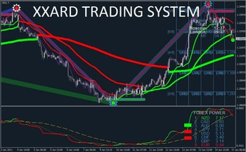 Forex broker italiano mt4