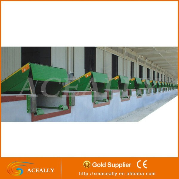 Truck Unloading Equipment From China Supplier