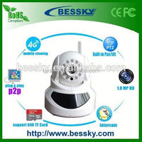 1.0 MP covert surveillance equipment P2P Network home baby monitor