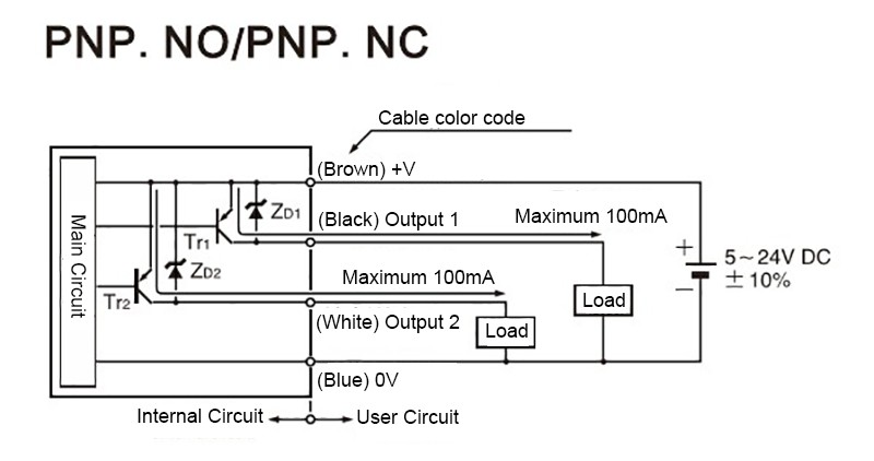 Wire Photoelectric Sensor Wiring Diagram on speed sensor wiring diagram, flame sensor wiring diagram, optical sensor wiring diagram, position sensor wiring diagram, relay wiring diagram, lutron occupancy sensor wiring diagram, electronics wiring diagram, motion sensor wiring diagram, photocell sensor wiring diagram, hmi wiring diagram, i/o module wiring diagram, photoelectric tape, inclinometer wiring diagram, heat sensor wiring diagram, infrared sensor wiring diagram, digital panel meter wiring diagram, controller wiring diagram, photoelectric eye wiring-diagram 4 wires, tilt sensor wiring diagram, software wiring diagram,