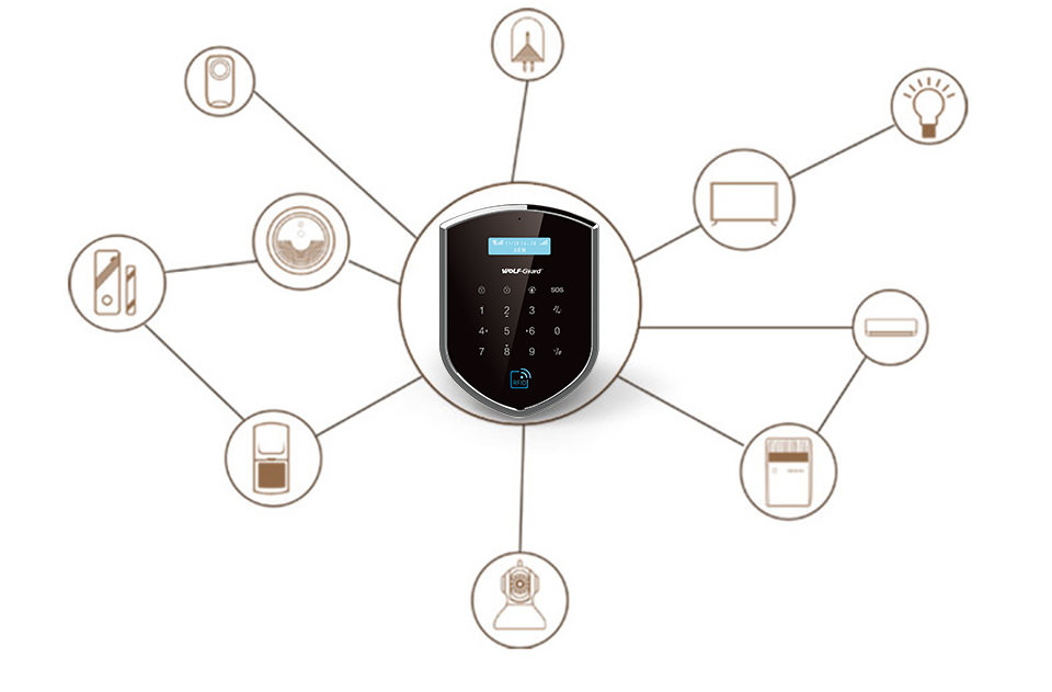 Hot New Home Smart Gsm Alarm System With 3g And Wifi