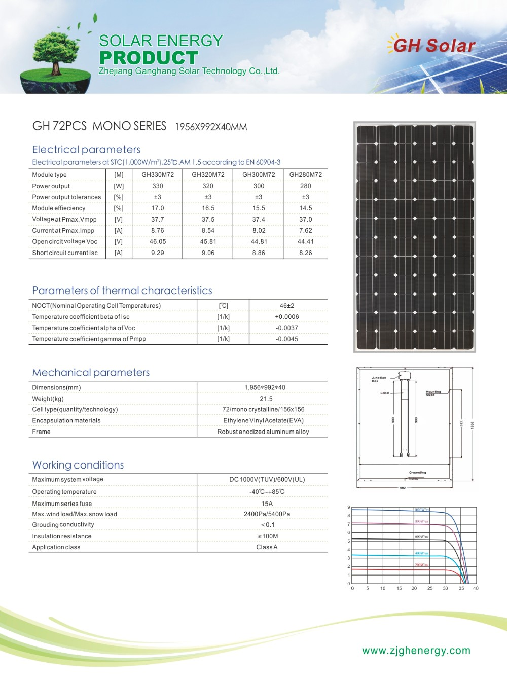 GH SOLAR Panel 330W/37V Mono Crystalliine China Solar Panel Price per Watt Chinese Solar Panel Wholesaler