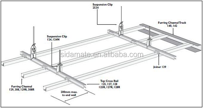 Gypsum Board Suspended Ceiling System : Suspended ceiling system furring channel metal