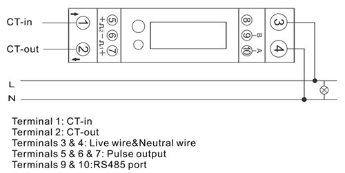 how to use pulse output electricity meter