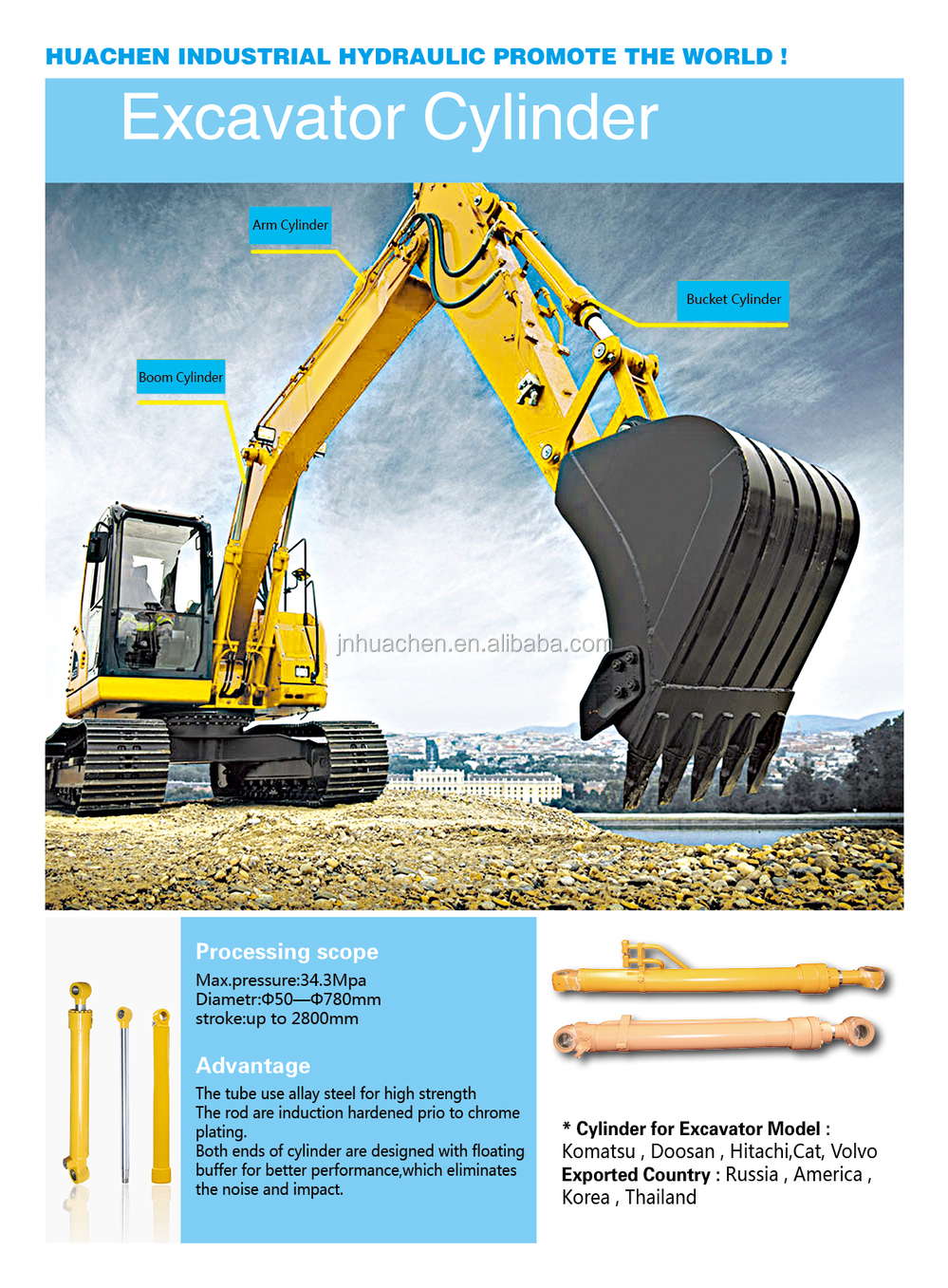 the best hydraulic cylinder for dump truck trailer excavator