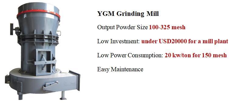 Limestone micronizer supplier in China