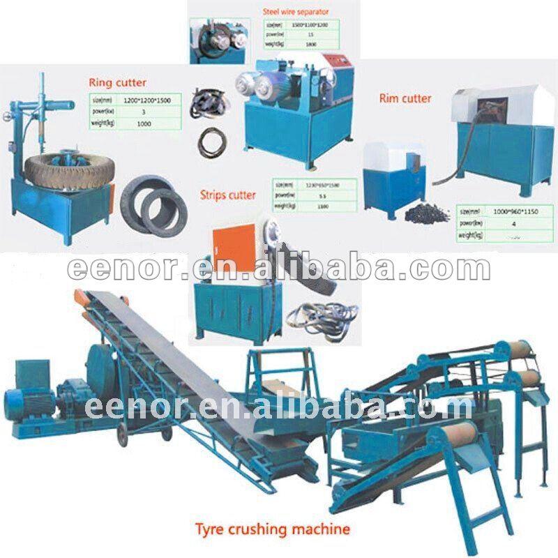 catlogo de fabricantes de reciclado de neumticos usados de alta calidad y reciclado de neumticos usados en alibabacom
