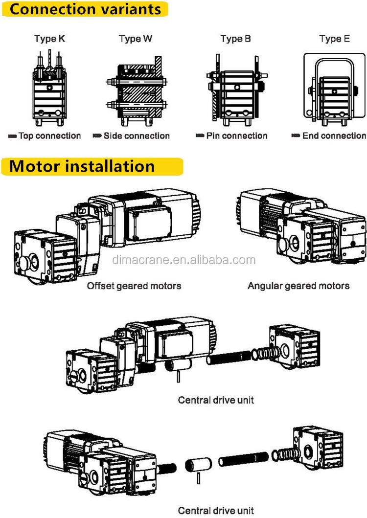 Drs 250 300 400 Modulaire Wiel Blokken Assemblage Fabrikant Met Naaien Motorreductor Voor Eot Crane End Vervoer Vrachtwagen