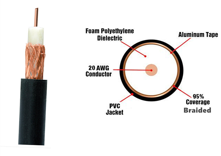 china rg58 coaxial wire, china rg58 coaxial wire manufacturers and  suppliers on alibaba com