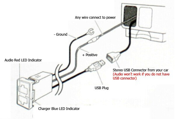 cigarette lighter wiring install