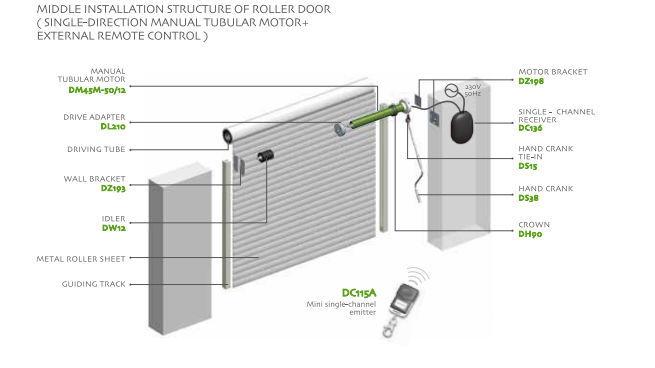 Tubular motor for roller shutter buy tubular motor nice for Roller shutter motor installation