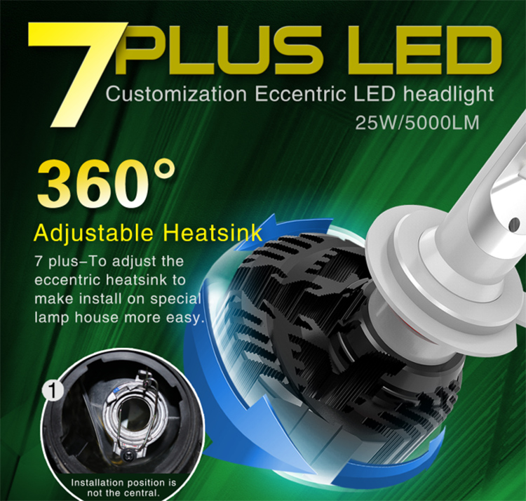 Latest  auto parts  CSP 4500LM 7PLUS LED headlight H1 9006 H3 H4 H7 H11 9005 led car headlight kit