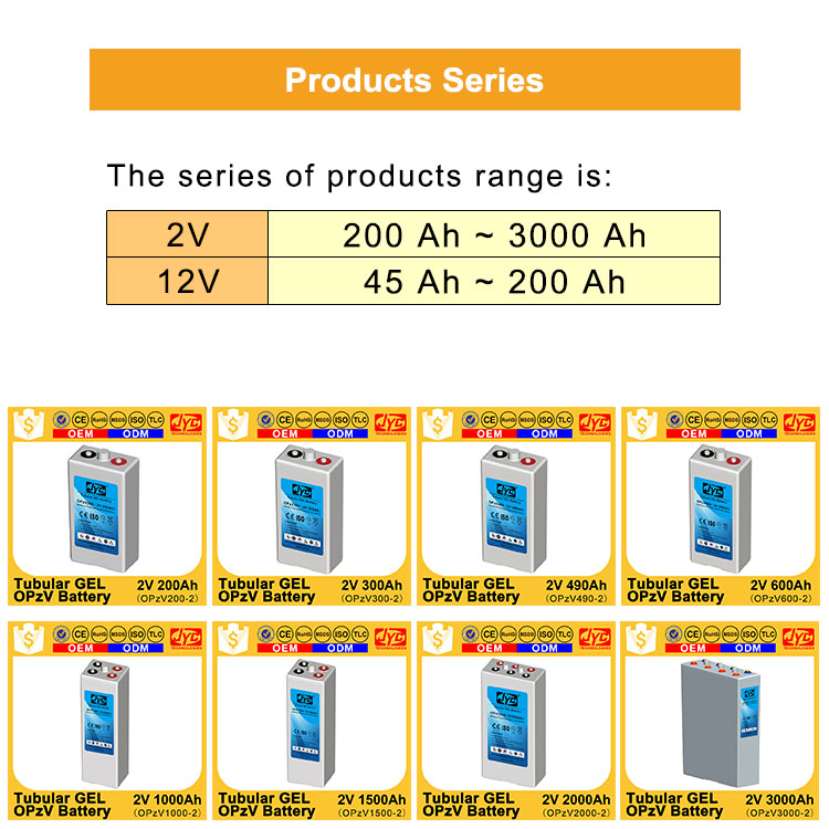 OPzV Battery Products Series