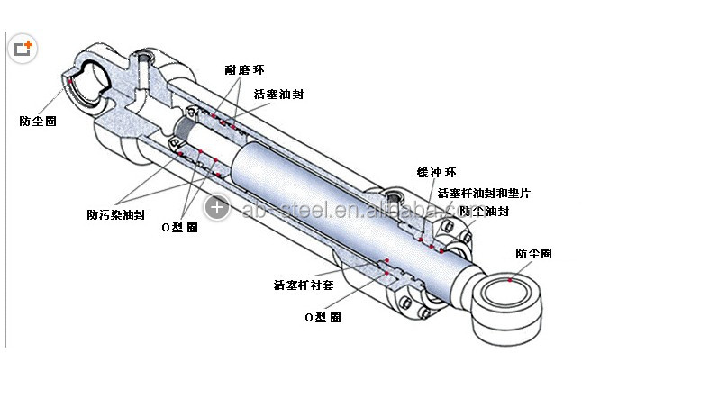 Single Acting Hydraulic Cylinder For Tractor Trailer Buy
