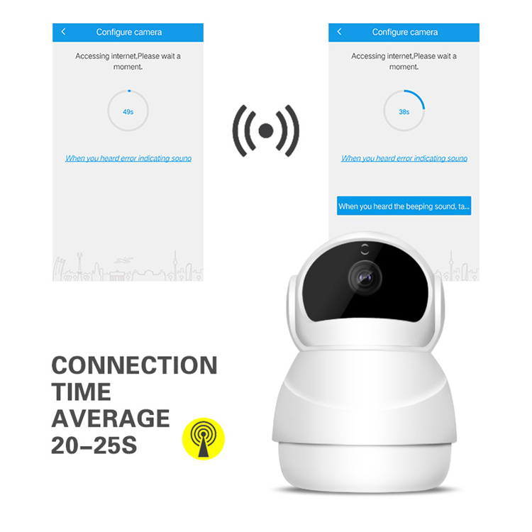 China Home Surveillance Security, China Home Surveillance