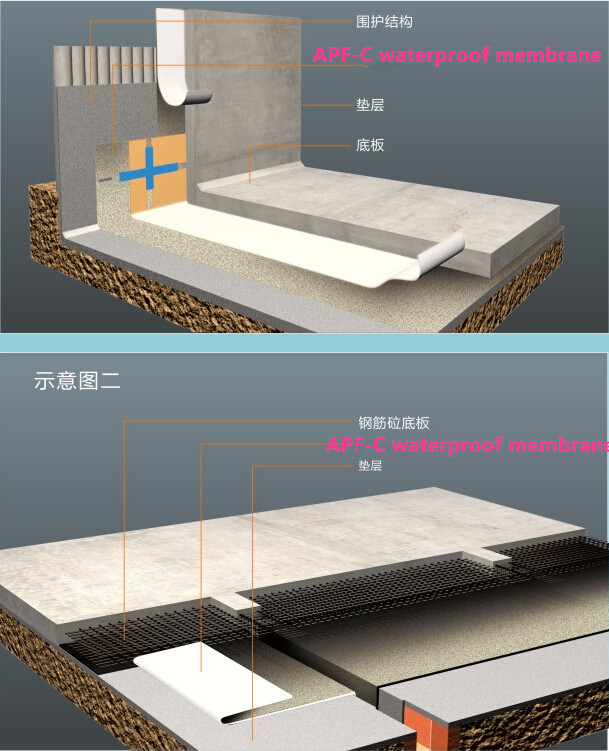 HDPE Pre-applied self-adhesive waterproof membrane( non-asphalt) b