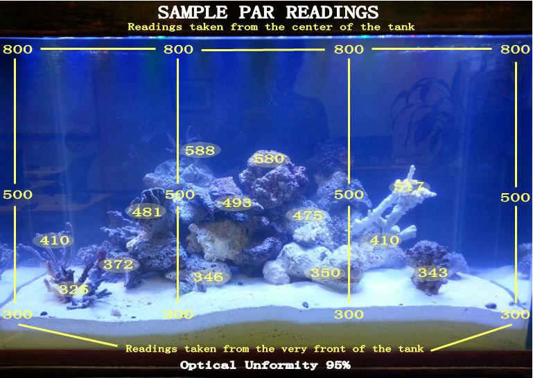 200cm Full Spectrum Programmable Led Light For Aquarium Light ...