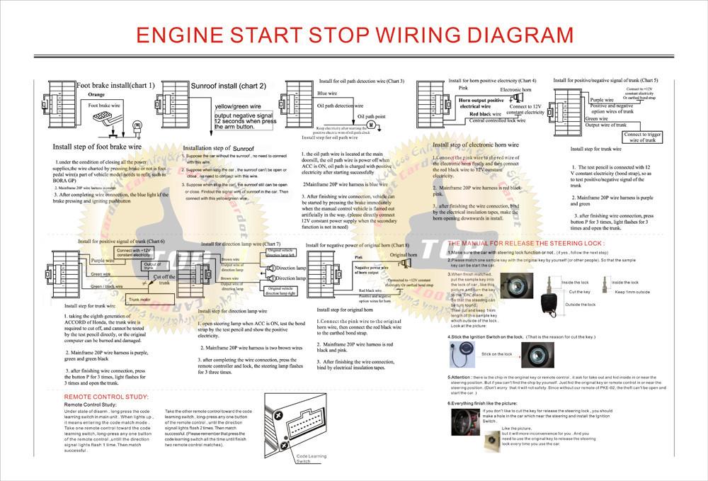 smart alarm wiring diagram 2006 smart fortwo wiring diagram cardot smart car alarm wire diagram - somurich.com